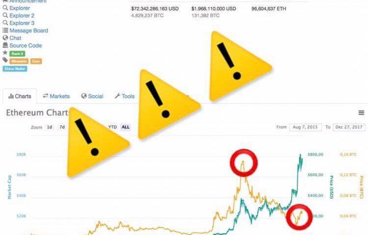 bitcoin-kaufen-btc-anleitung-kaufen-crypto-ratgeber-handeln-wie-ethereum